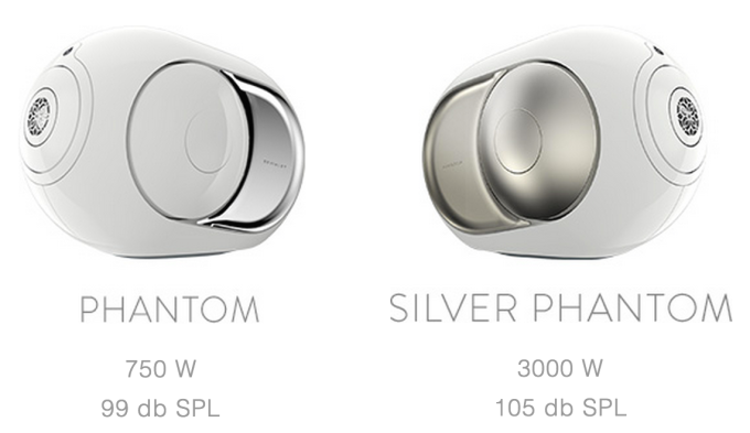 Devialet Phantom Prices