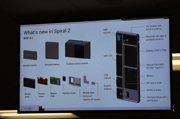 ara spiral 2 hardware