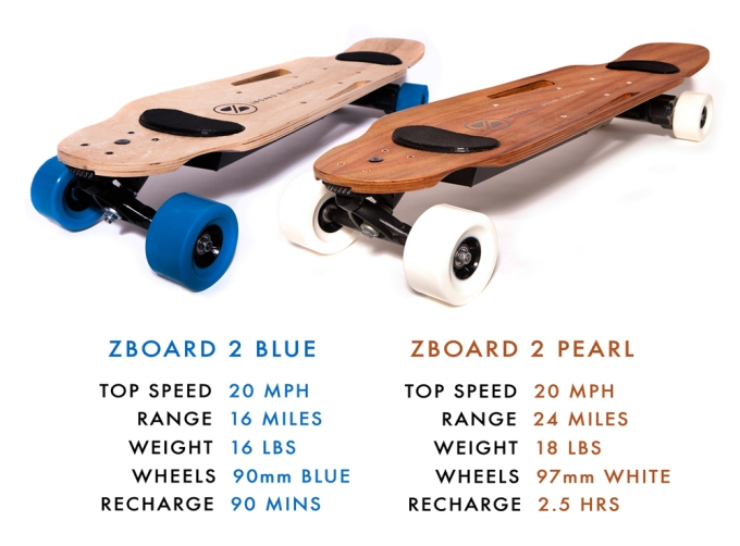 Blue-and-Pearl-Full-Comparison
