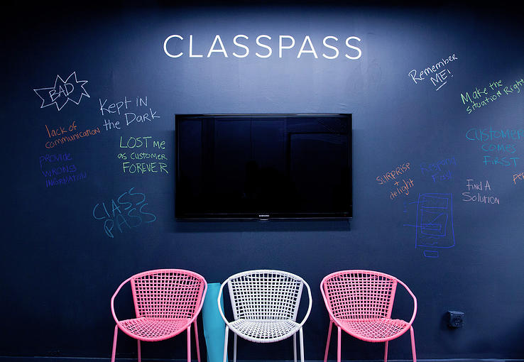 All About Classpass Nyc Reviews