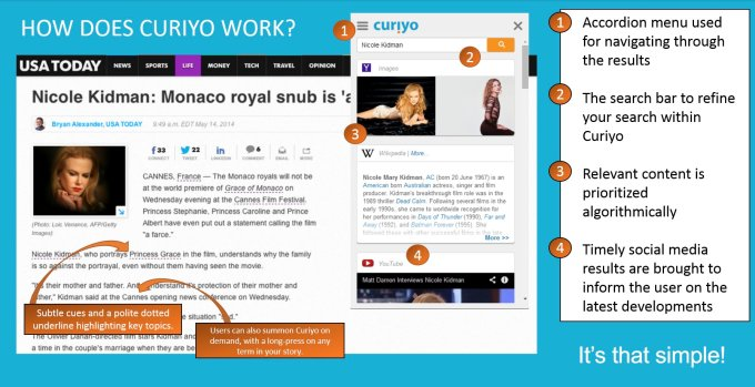 How-Curiyo-works