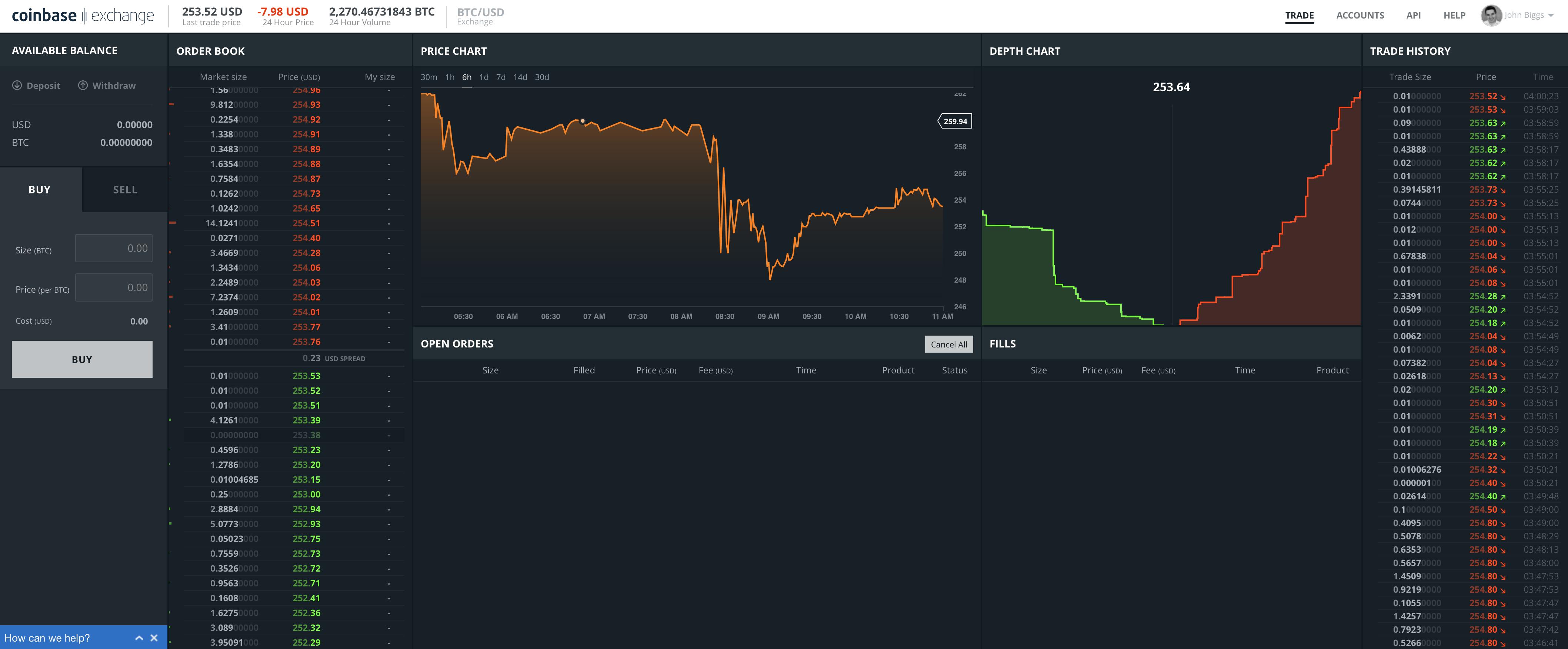 Guida a GDAX (Global Digital Asset Exchange) - Benvenuti su bitcoinpesaroeurbino!