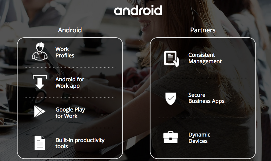 Android for Work - Press Deck - 25 Feb 15 - Google Slides