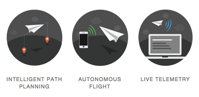 DronekitIo-1