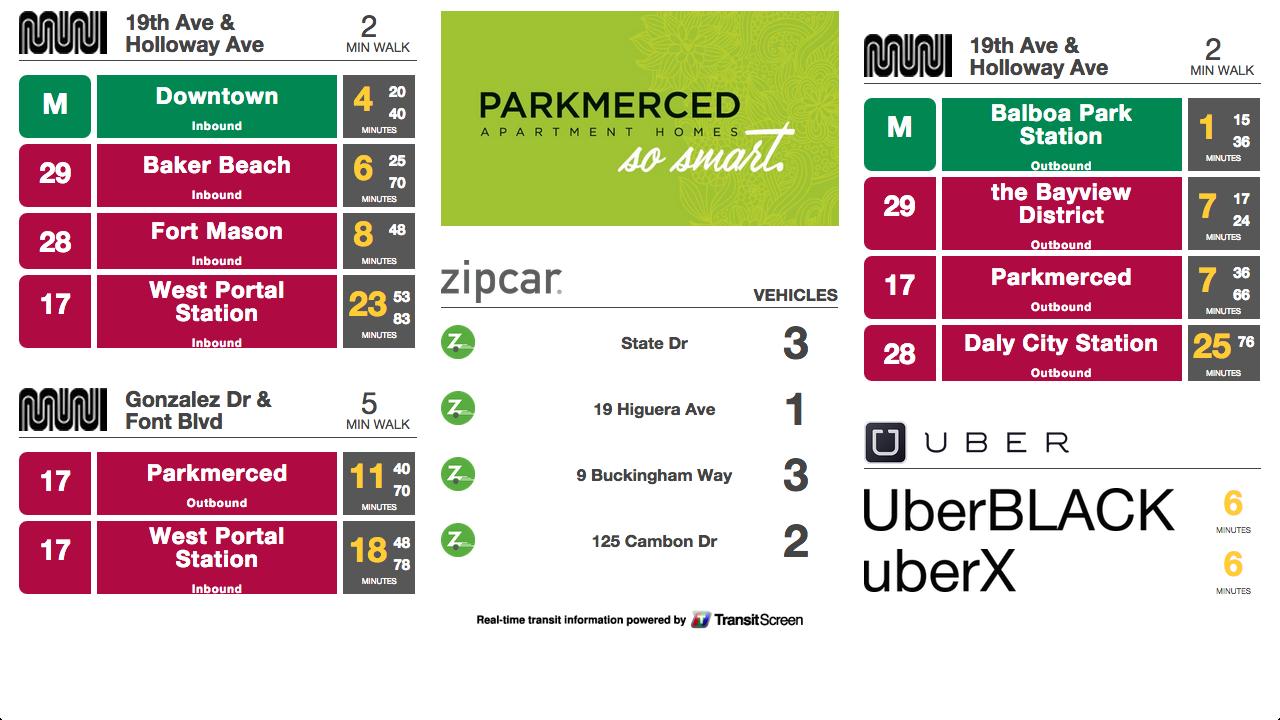 Parkmerced SF TransitScreen 2014