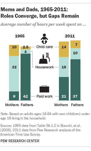 FT_moms-dads-family-roles