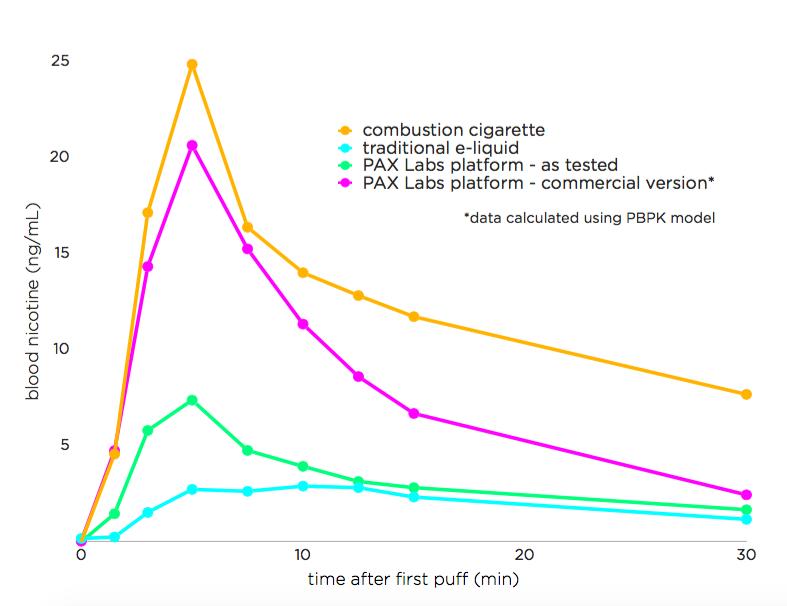 pax evaluation