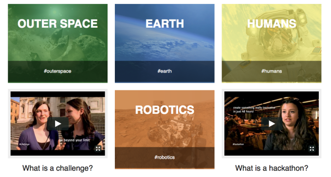 NASA space challenge hackathon themes.