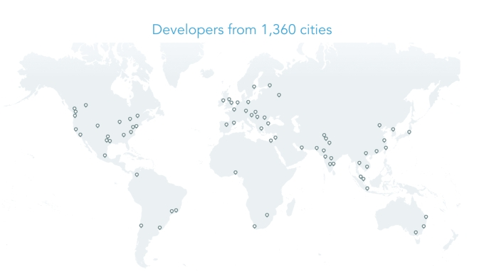 Layer-developer-distribution-global-map.001