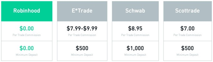 Pricing_Comparison
