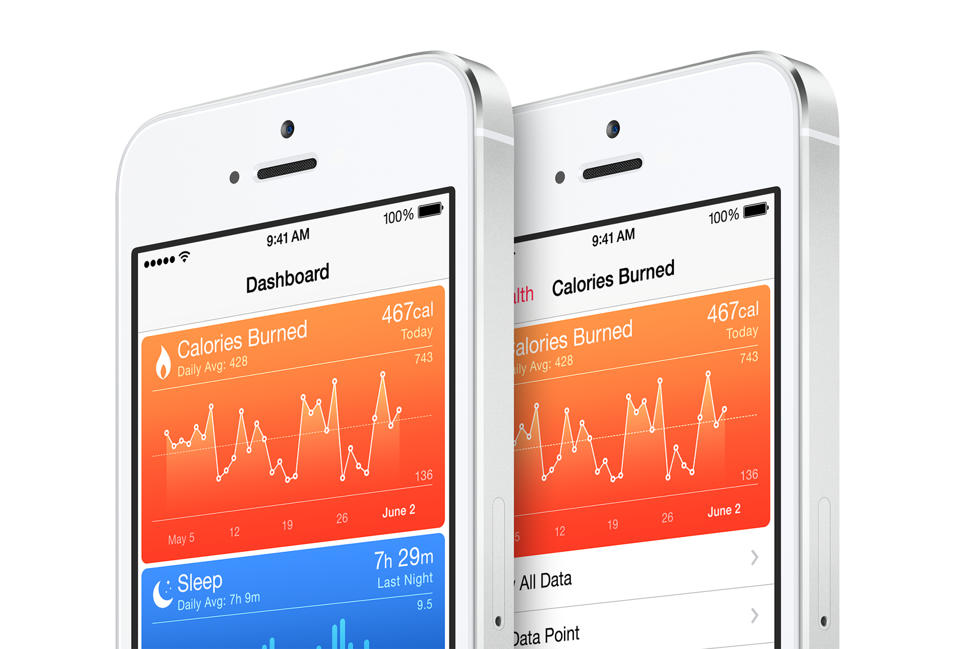 Apple acquired Gliimpse, a personal health data startup ...