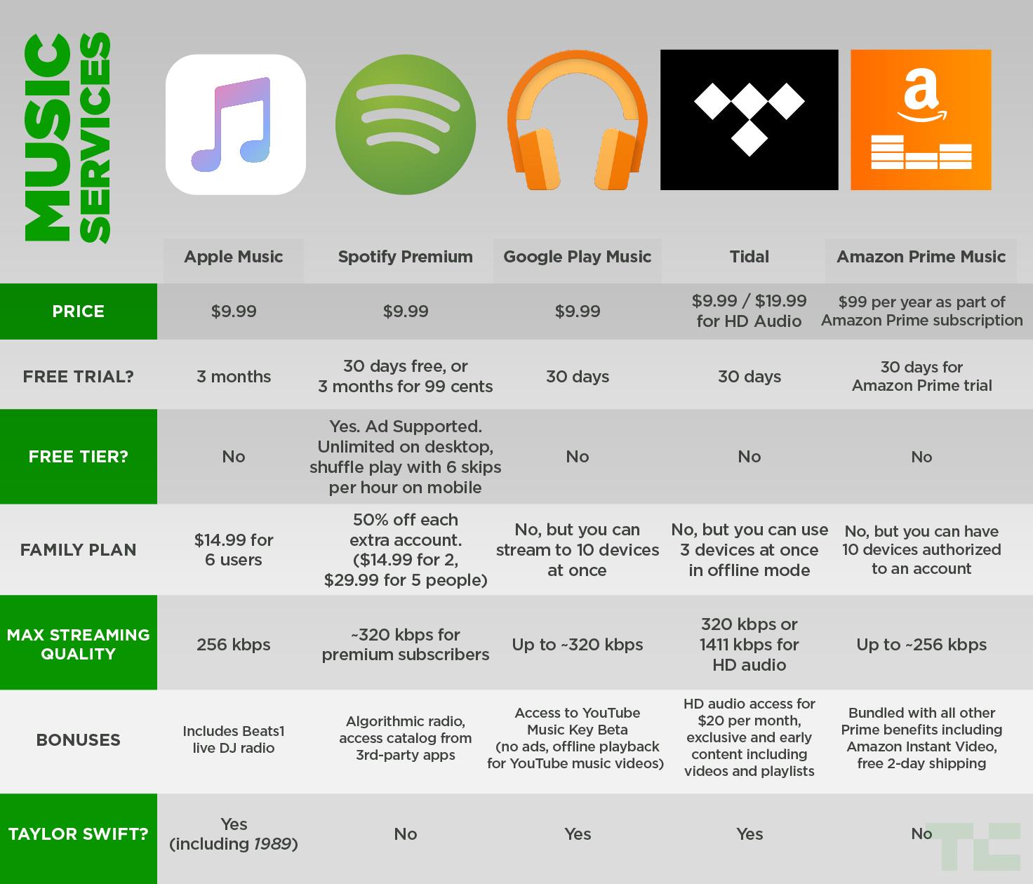 music-chart2