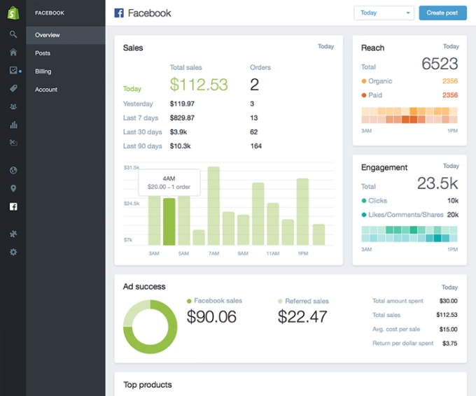 Shopify FB Dashboard