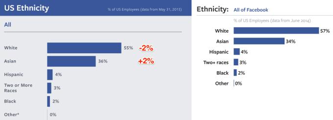 US_Ethnicity