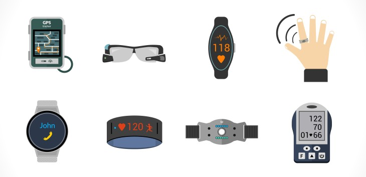 a periodic table of wearable technology techcrunch