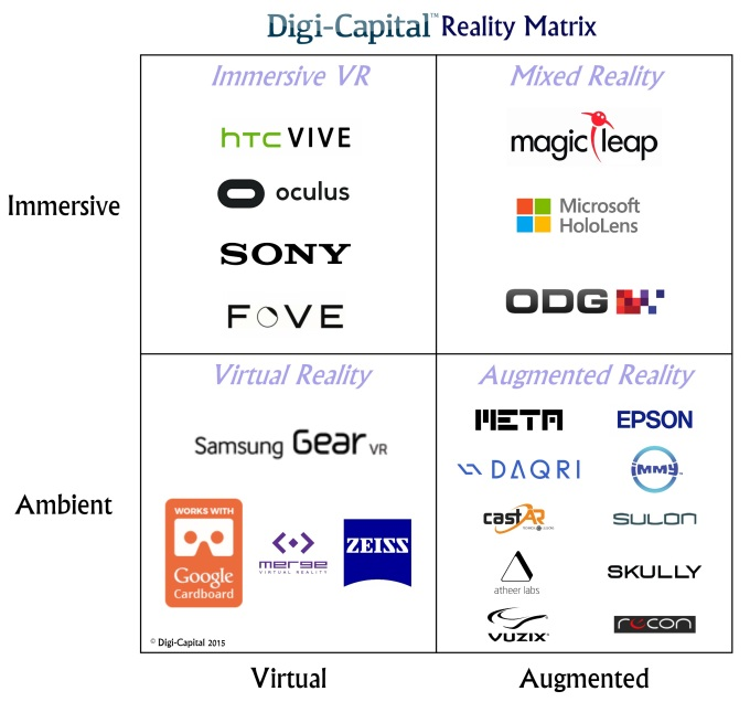 Reality Matrix