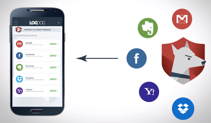 LogDog Is A Mobile App That Helps Protect Your Online Accounts From