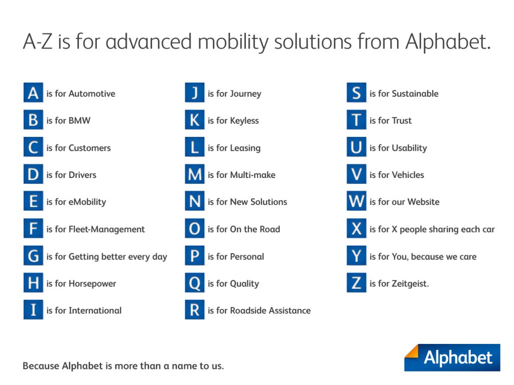 a-z-of-advanced-mobility-solutions-from-alphabet-en-ww