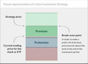 premium-diagram