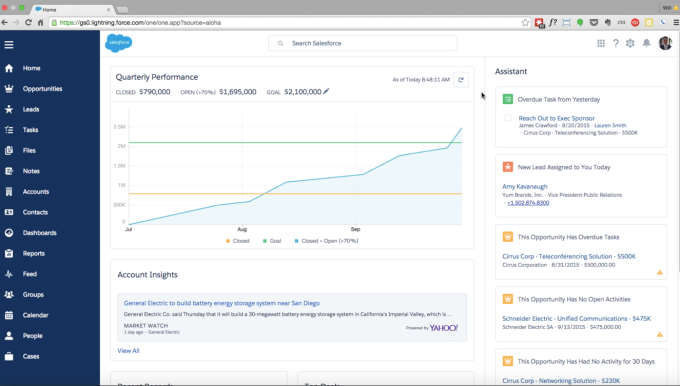 Salesforce CRM with new design.