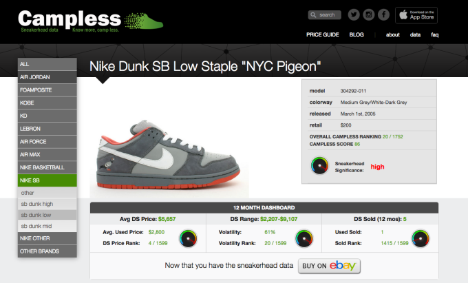 Sneaker Website Campless Relocates To Detroit Following Investment By Dan  Gilbert  10f32f3cde
