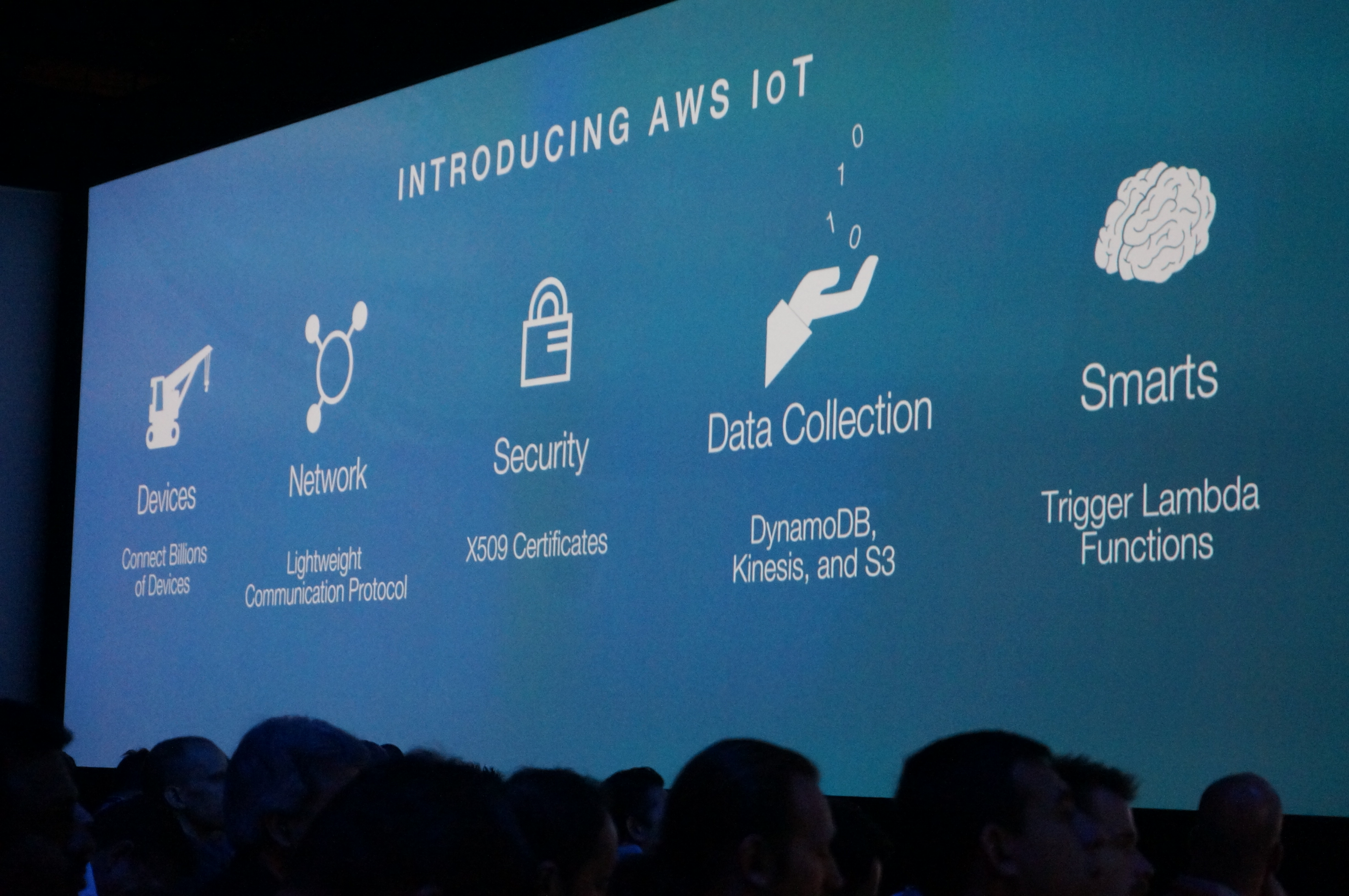 Amazon Launches AWS IoT — A Platform For Building, Managing