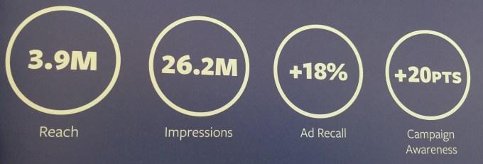 Facebook Kenya Creative Accelerator