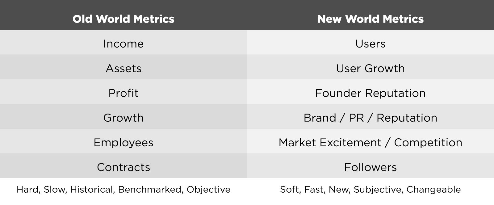 gp-old-vs-new-metrics