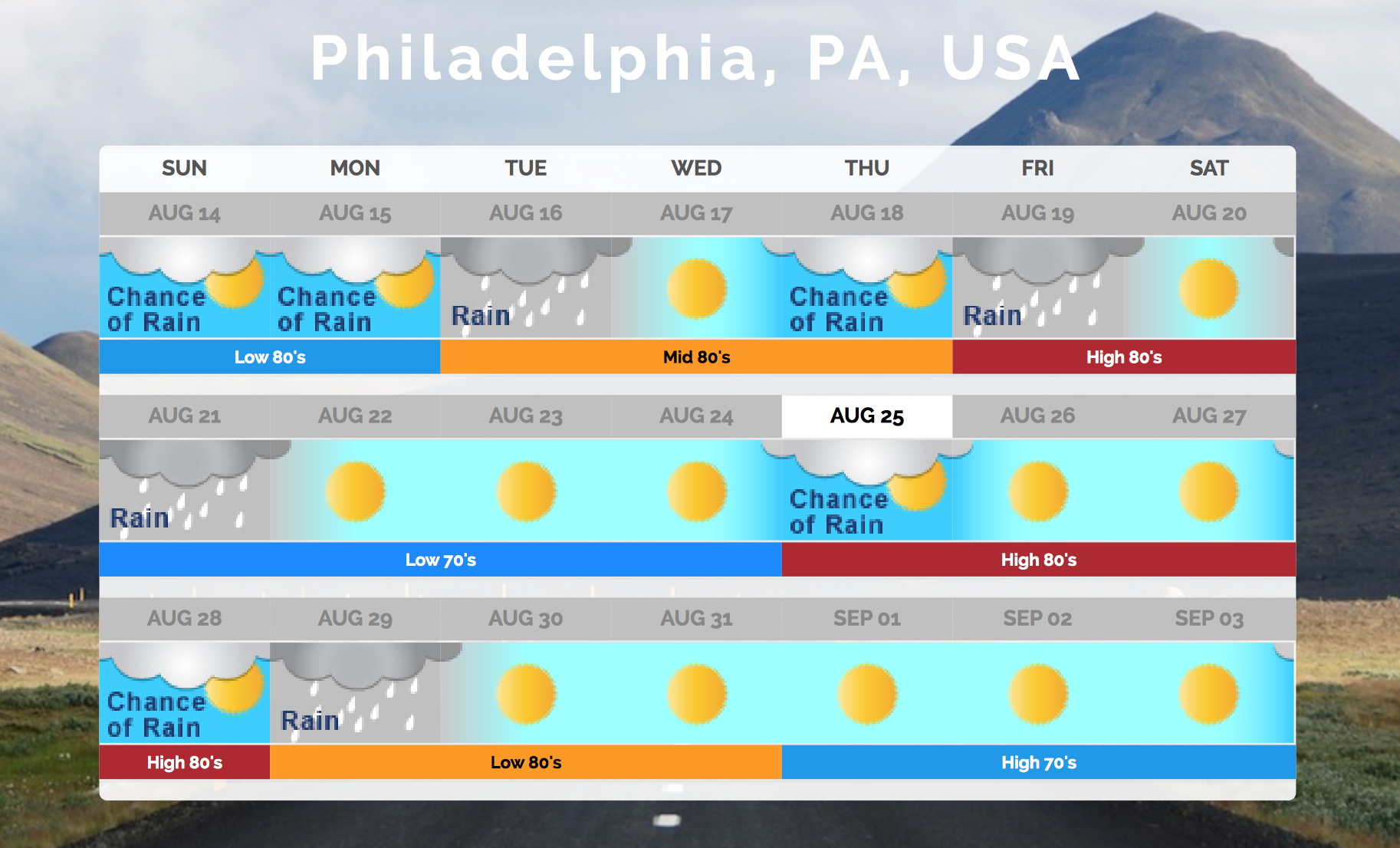 Forget The 7-Day Forecast, WeatherPlanner Will Give You Year-Ahead