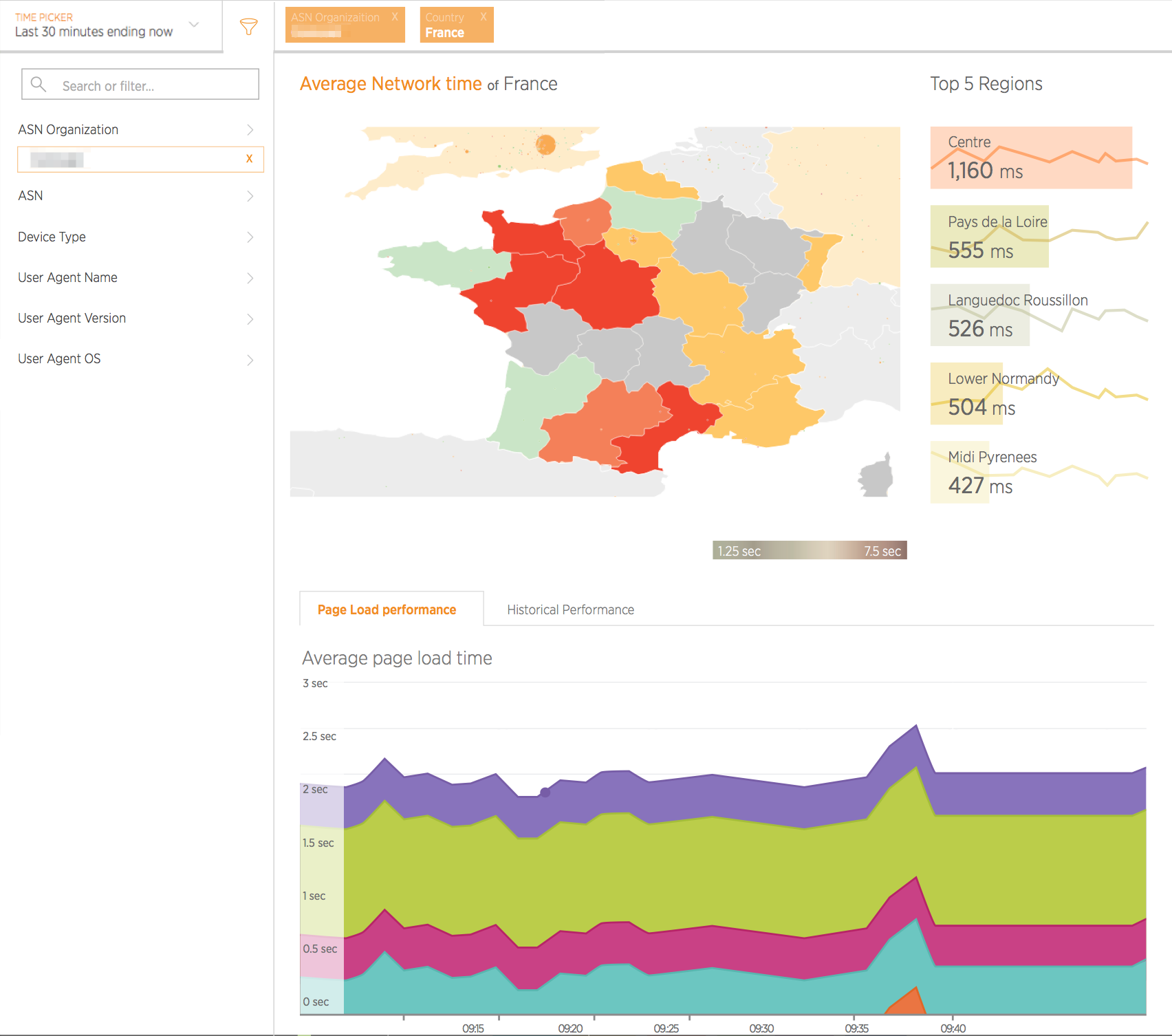 New Relic Browser Geo Analytics