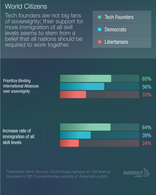 nonbinary-alliances-immigration