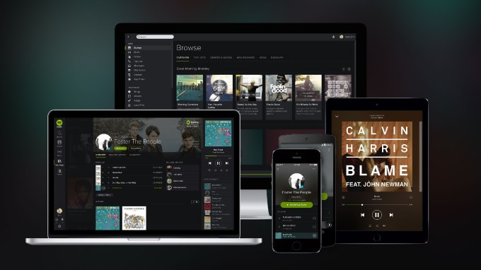 spotify-overview