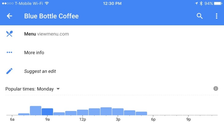 Google Maps For iOS Now Shows You When Stores Are Busiest