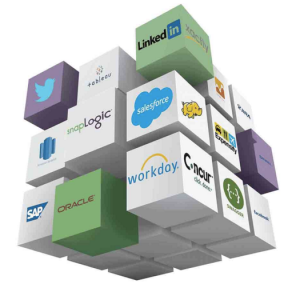 SnapLogic snaps such as Salesforce and Twitter shown in cube with each cube representing a Snap.