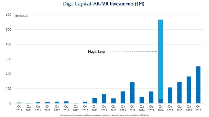Vr capital investments court registry investment system maryland