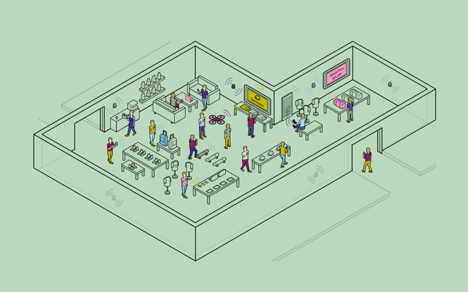 Future of retail by Estimote