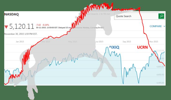 CB Insights: 3,358 tech exits in 2016, 'unicorn births' down