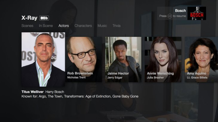 Amazon X Ray >> Amazon Brings X Ray To Web Video Techcrunch
