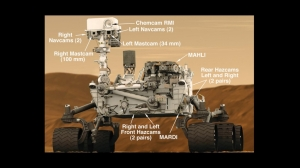 Curiosity's 17 cameras / Image courtesy of NASA