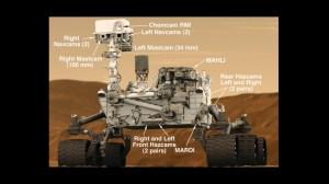 Curiosity's 17 cameras / Image courtesy of NASA