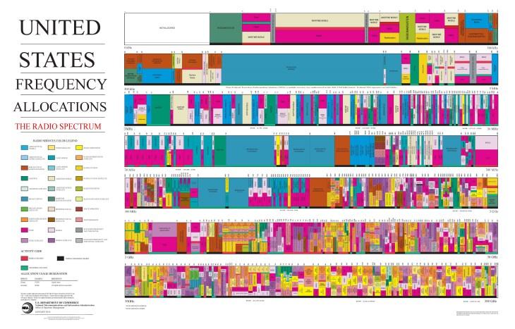january_2016_spectrum_wall_chart