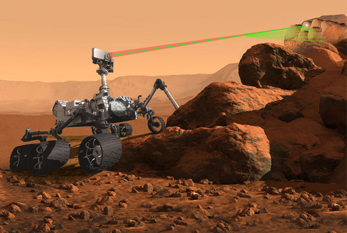 Best Landscape Camera 2020 2020 is set to be the biggest year yet for Mars exploration