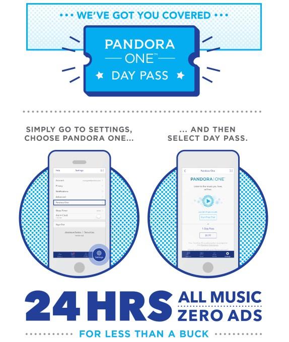 Pandora Day pass