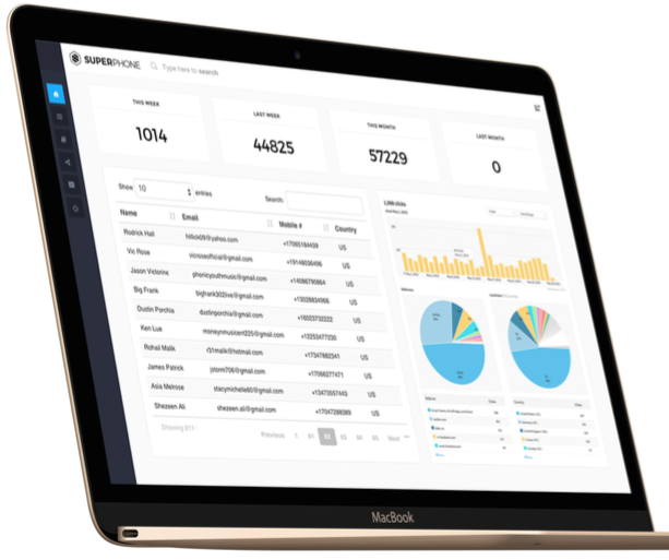 Superhpone Dashboard