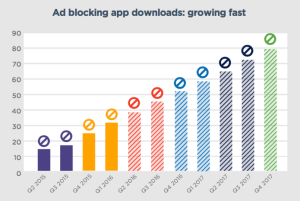 tune ad blocking