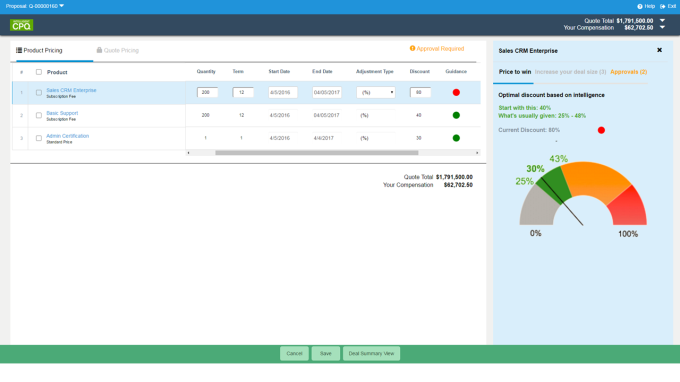 Apttus configure, price quote dashboard.