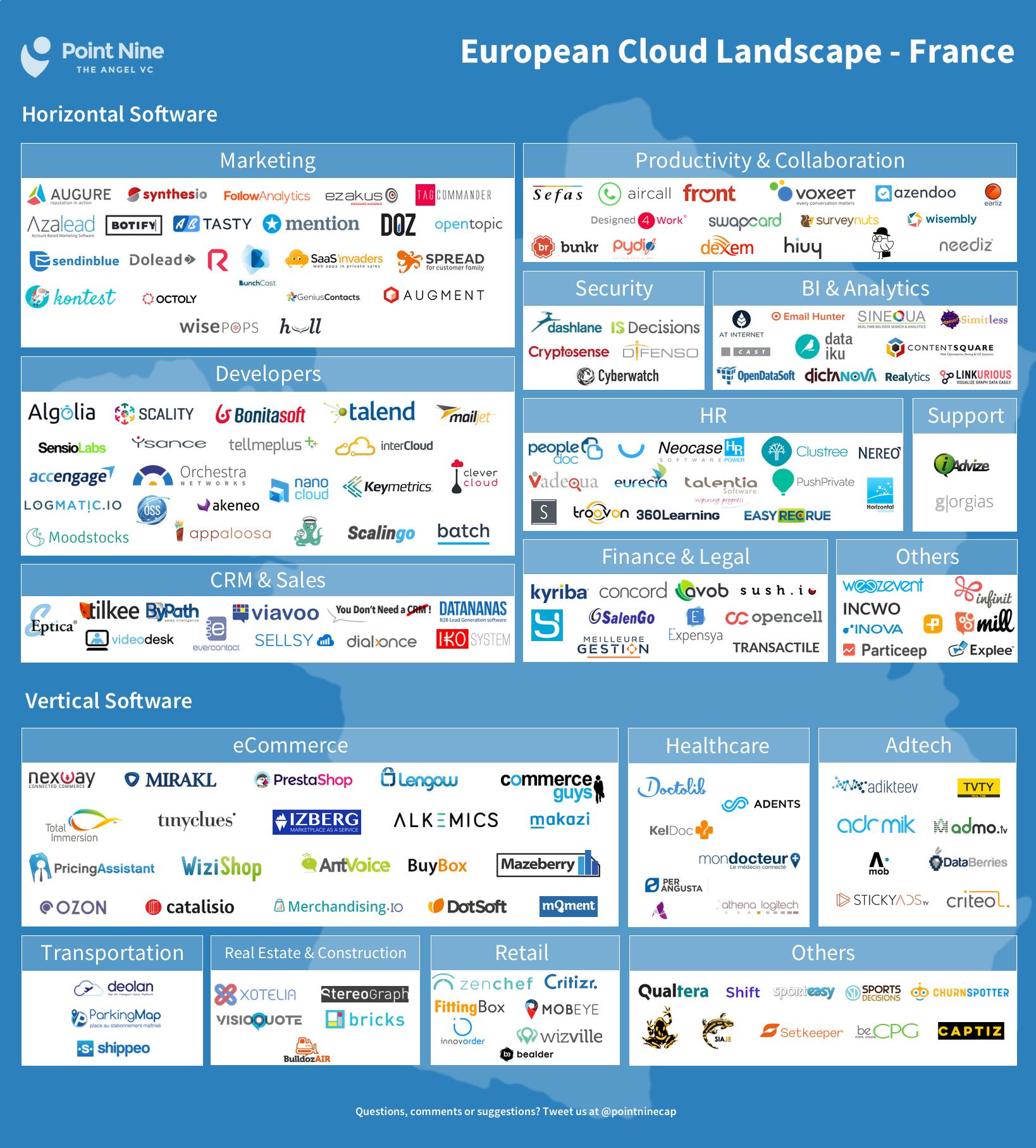 tc 0- Les 10 meilleurs business en ligne en 2021; Comment gagner 10 000 euros par mois