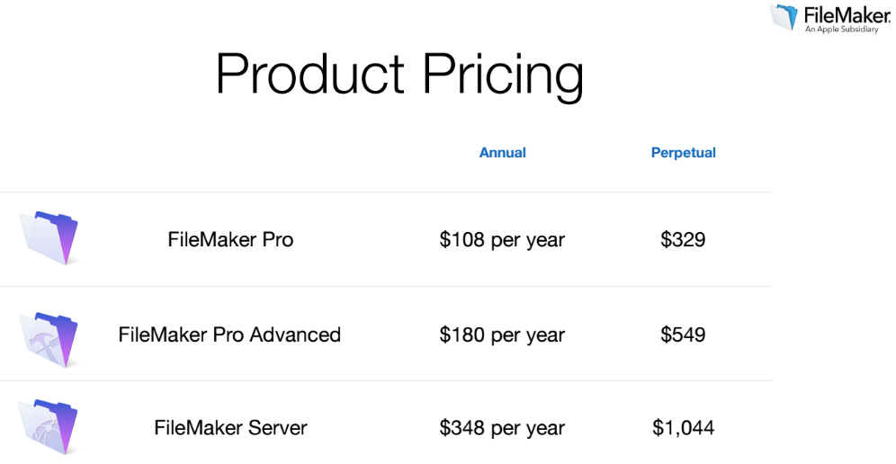 filemaker_pricing