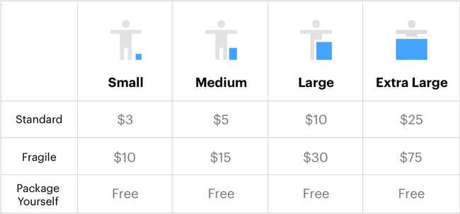 pricing-grid