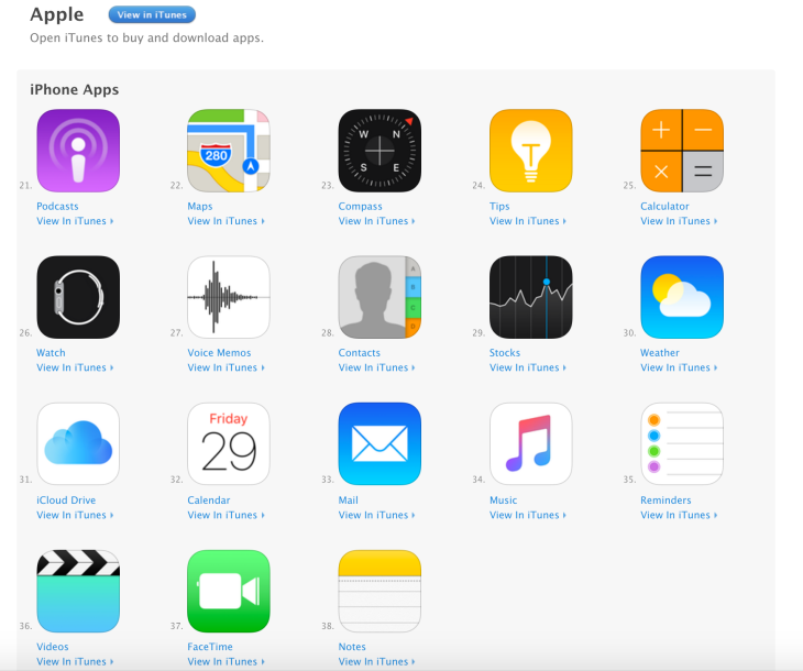Apple unbundles its native apps like Mail, Maps, Music and